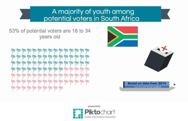 Youth Voter in South Africa