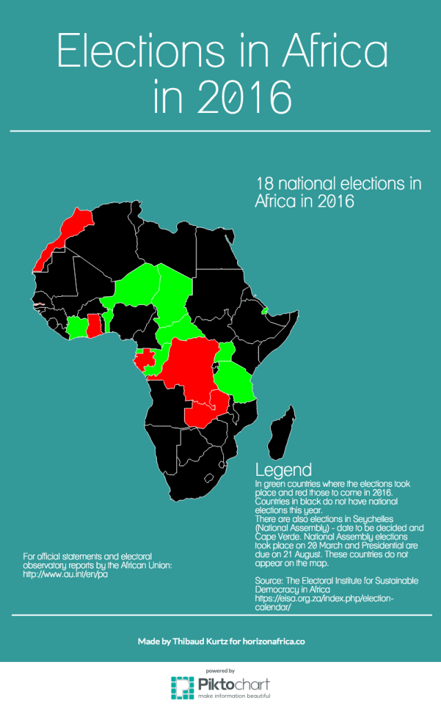 elections-2016-afrique-africa