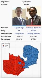 zambia-electoral-results-2016