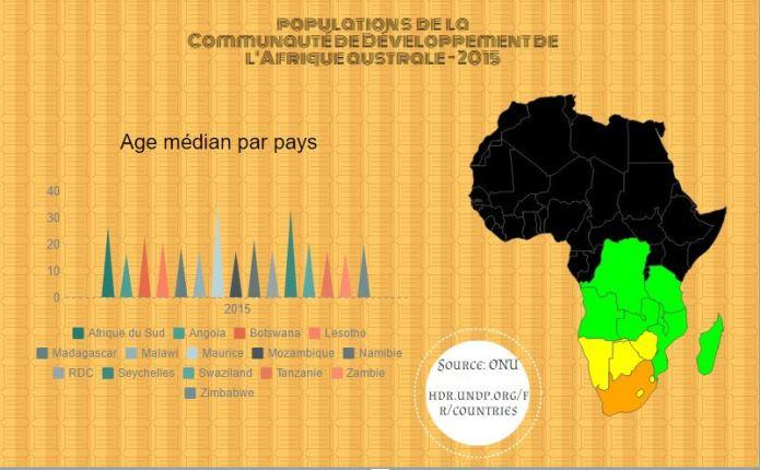graph-jeunesse-afrique